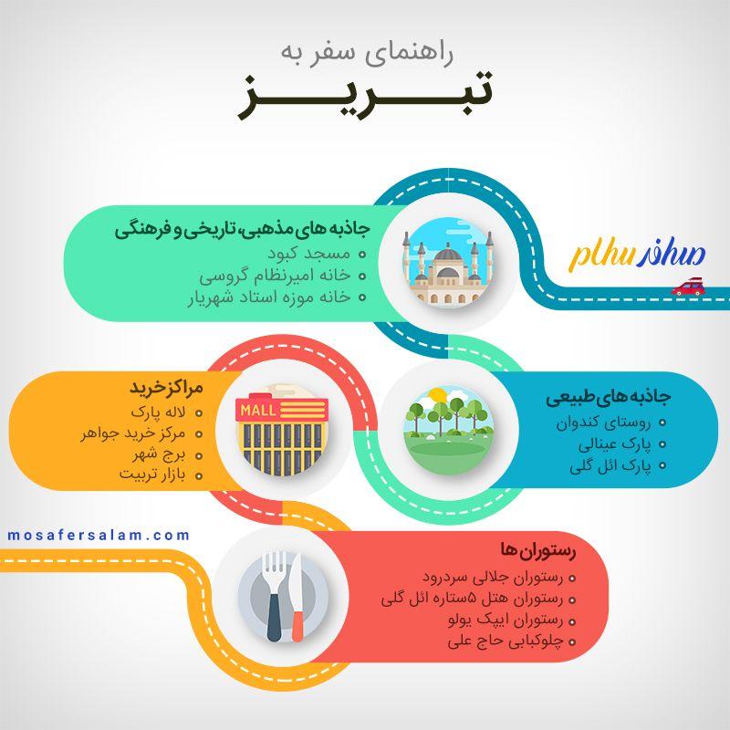 راهنمای سفر در تابستان | سفر به تبریز